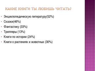 Энциклопедическую литературу(52%) Сказки(46%) Фантастику (33%) Триллеры (13%)