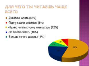 -Я люблю читать (62%) -Принуждают родители (8%) -Нужно читать к уроку литерат