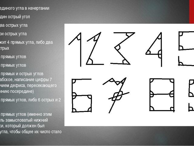0 — цифра без единого угла в начертании 1 — содержит один острый угол 2 — со...