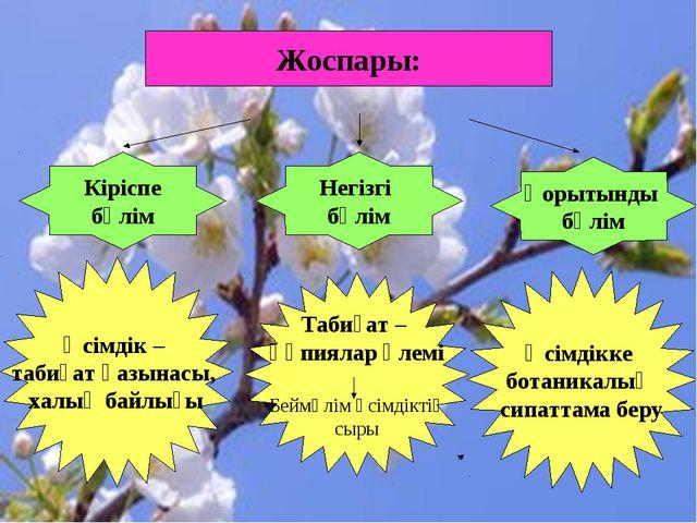 Жоспары: Кіріспе бөлім Өсімдік – табиғат қазынасы, халық байлығы Негізгі бөлі...
