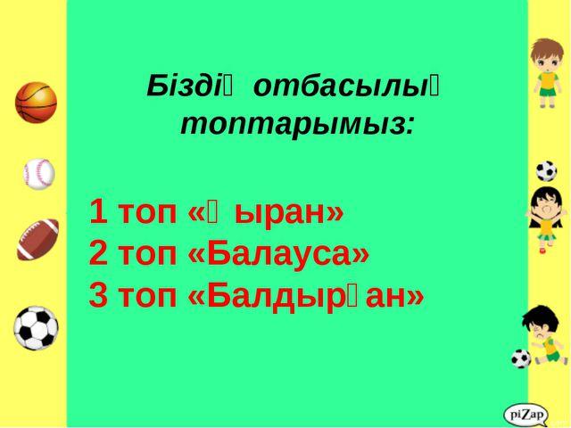 1 топ «Қыран» 2 топ «Балауса» 3 топ «Балдырған» Біздің отбасылық топтарымыз: