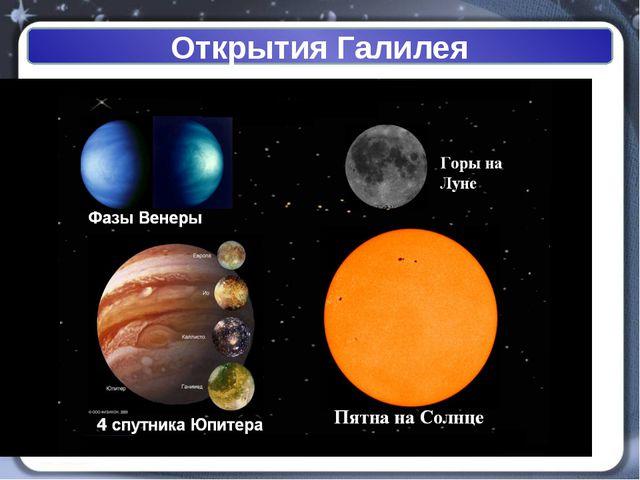 Открытия Галилея