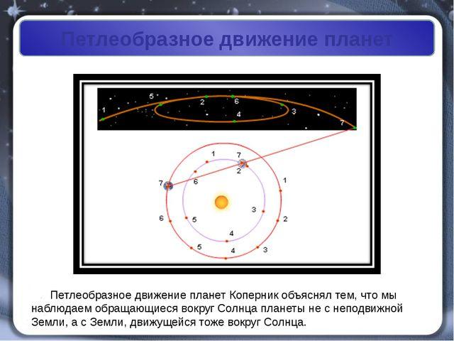 Петлеобразное движение планет Петлеобразное движение планет Коперник объясня...