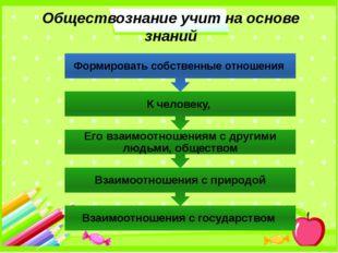 Обществознание учит на основе знаний Формулируют вывод, например: – Обществоз