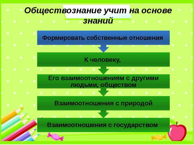 Обществознание учит на основе знаний Формулируют вывод, например: – Обществоз...