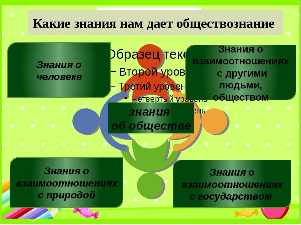Знания о человеке знания об обществе Знания о взаимоотношениях с государством...