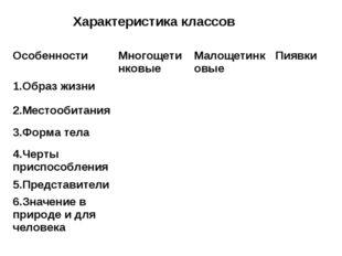 Характеристика классов ОсобенностиМногощетинковыеМалощетинковыеПиявки 1.Об