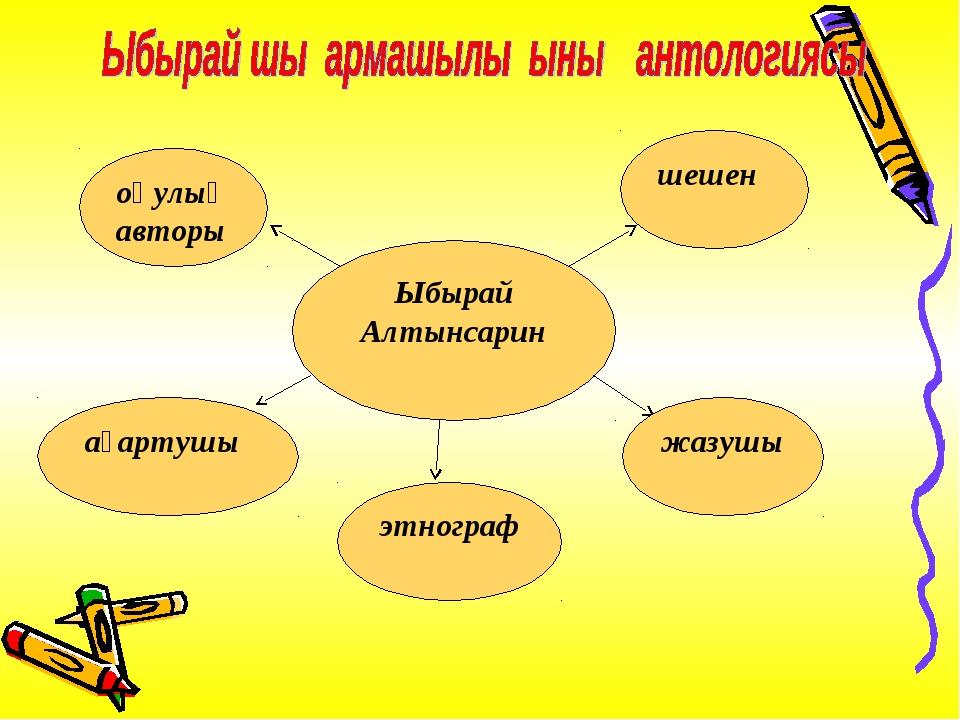 Ыбырай Алтынсарин оқулық авторы шешен ағартушы этнограф жазушы