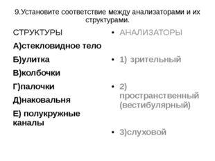 9.Установите соответствие между анализаторами и их структурами. СТРУКТУРЫ A)с