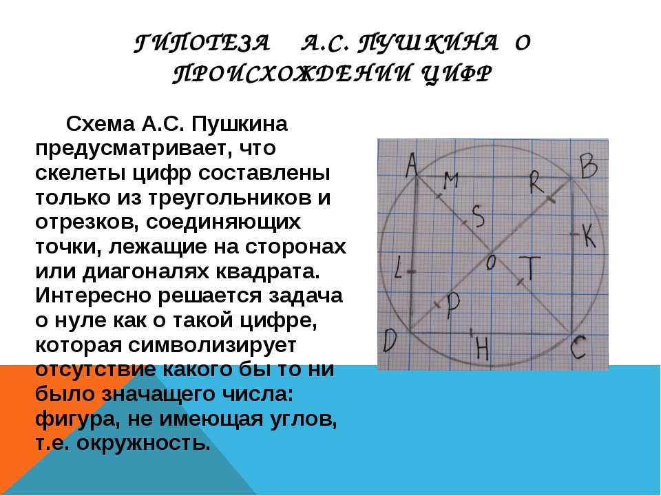 Схема А.С. Пушкина предусматривает, что скелеты цифр составлены только из тр...