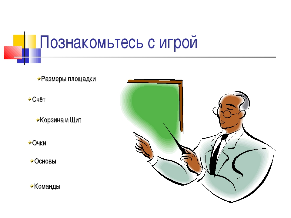 Познакомьтесь с игрой Корзина и Щит Основы Счёт Очки Размеры площадки Команды