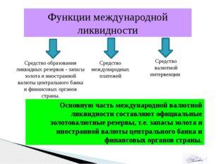 Функции международной ликвидности Средство образования ликвидных резервов - з