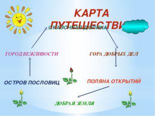 КАРТА ПУТЕШЕСТВИЯ ОСТРОВ ПОСЛОВИЦ ГОРОД ВЕЖЛИВОСТИ СКАЗОЧНАЯ ДОЛИНА ГОРА ДОБР