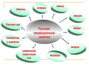 Русские традиционные напитки сыворотка с изюмом уваренный капустный сок Кислы