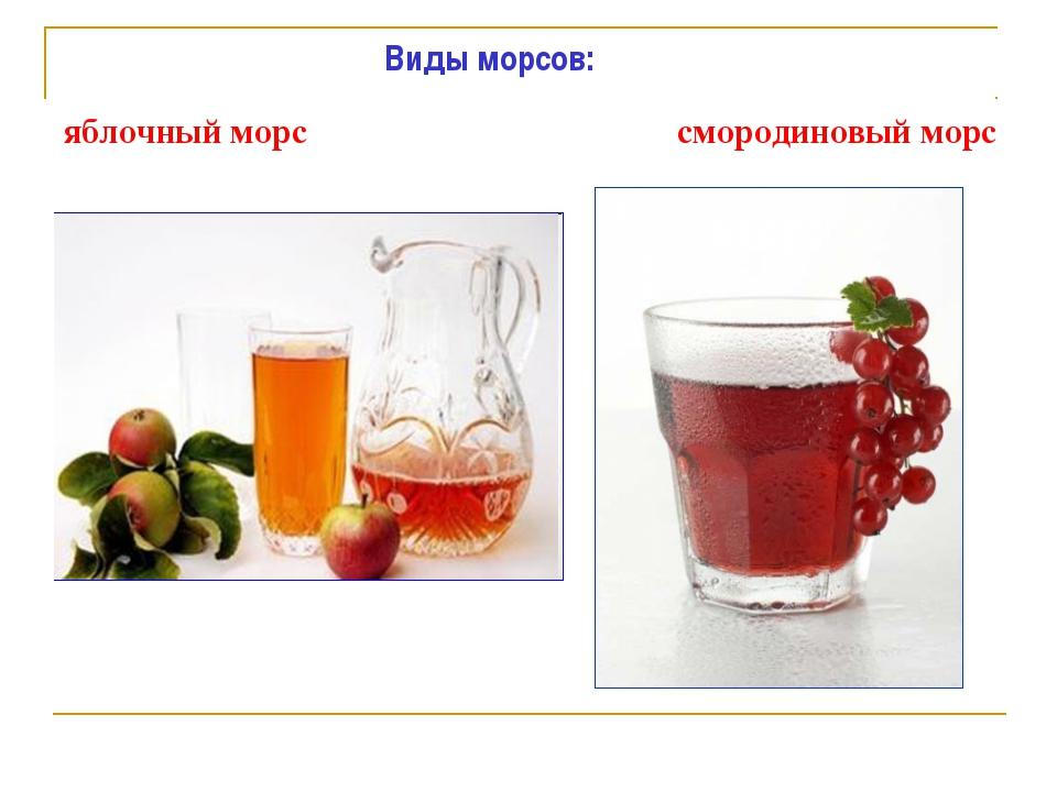 яблочный морс смородиновый морс Виды морсов: