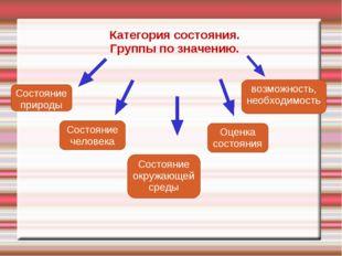 Категория состояния. Группы по значению. Состояние природы Состояние человека