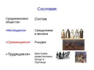 Сословия Средневековое общество Состав «Молящиеся» Священники и монахи «Сража