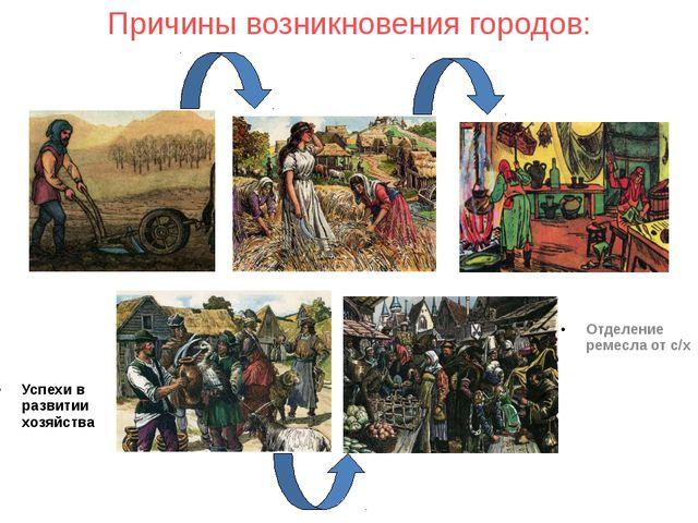 Причины возникновения городов: Успехи в развитии хозяйства Отделение ремесла...