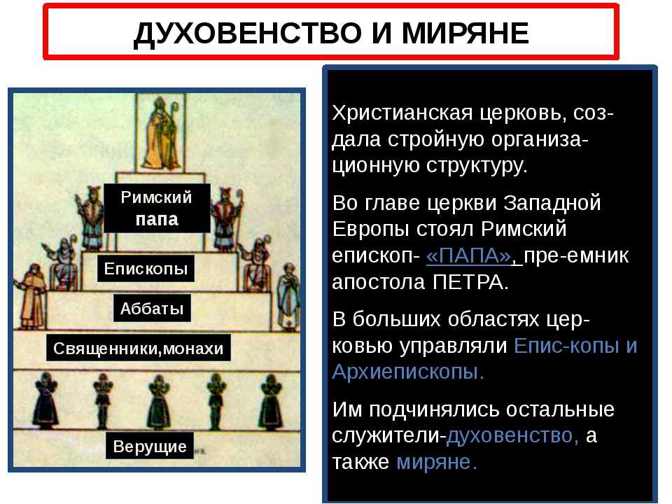 ДУХОВЕНСТВО И МИРЯНЕ Христианская церковь, соз-дала стройную организа-ционную...