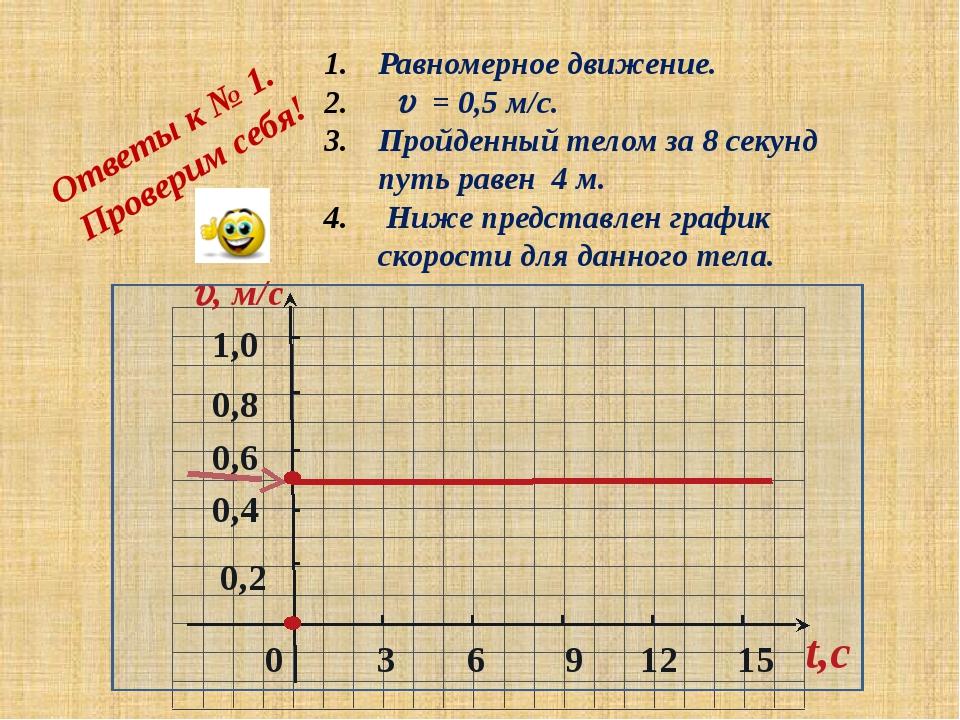 0 0,2 0,4 0,6 1,0 , м/c 3 6 9 12 15 t,c Ответы к № 1. Проверим себя! 0,8 Ра...