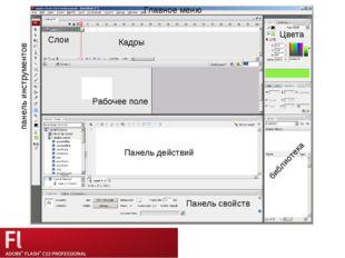 Рабочее поле панель инструментов Панель действий библиотека Панель свойств Гл