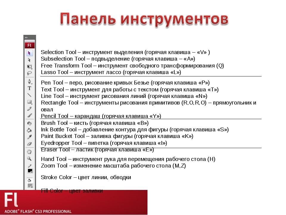 Selection Tool – инструмент выделения (горячая клавиша – «V» ) Subselection T...