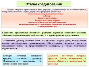 Этапы кредитования Заёмщик собирает и предоставляет в банк документы, подтвер