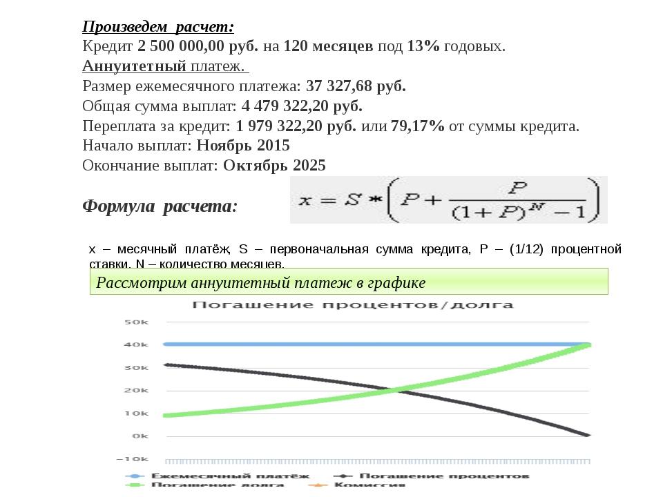 Произведем расчет: Кредит 2 500 000,00 руб. на 120 месяцев под 13% годовых. А...