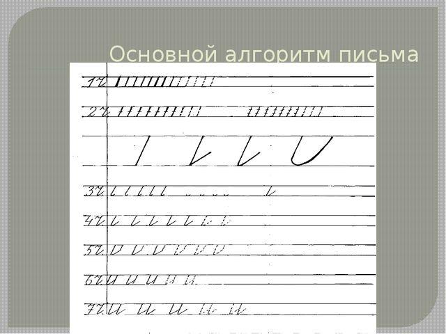 Основной алгоритм письма