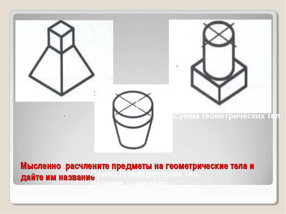 Мысленно расчлените предметы на геометрические тела и дайте им название . Сум...