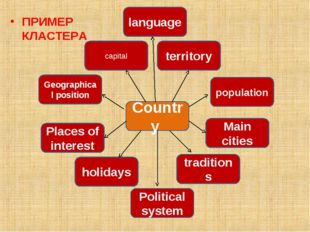 ПРИМЕР КЛАСТЕРА Country traditions holidays Geographical position capital pop