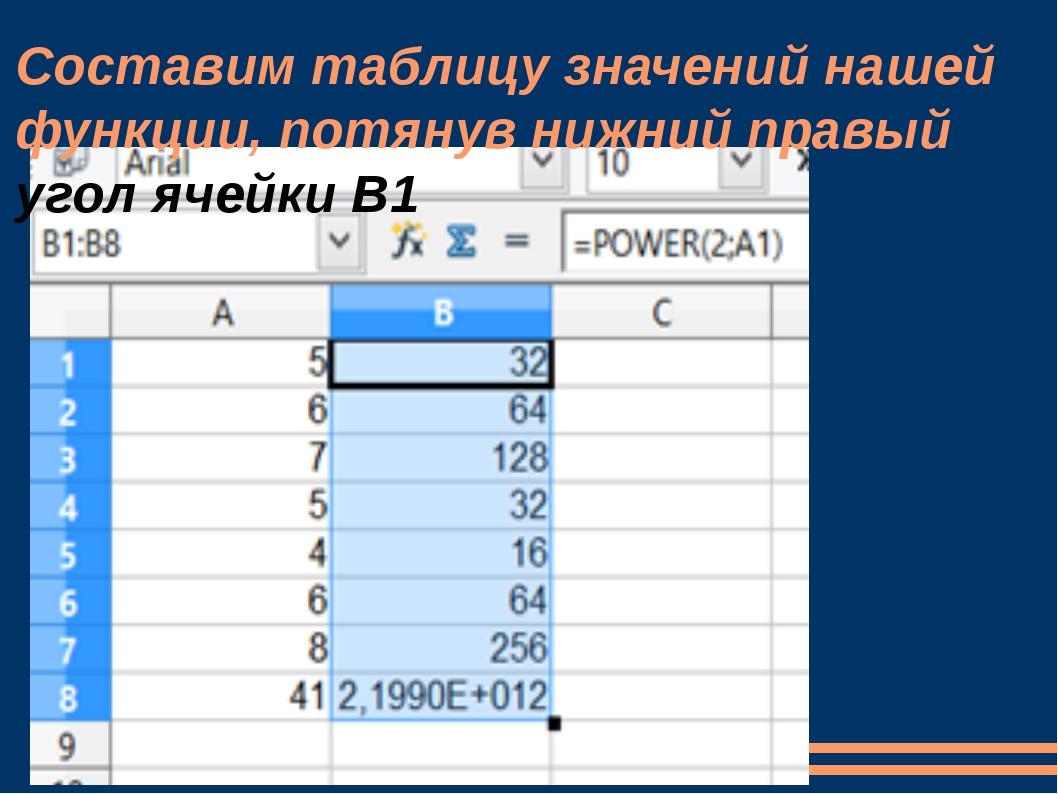 Составим таблицу значений нашей функции, потянув нижний правый угол ячейки B1