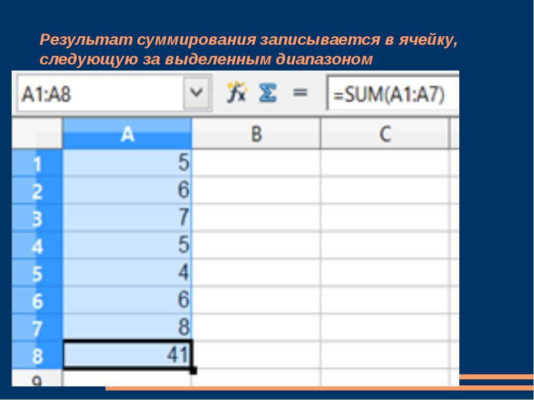 Результат суммирования записывается в ячейку, следующую за выделенным диапазо...