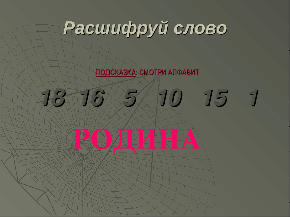 Расшифруй слово ПОДСКАЗКА: СМОТРИ АЛФАВИТ 18 16 5 10 15 1 РОДИНА