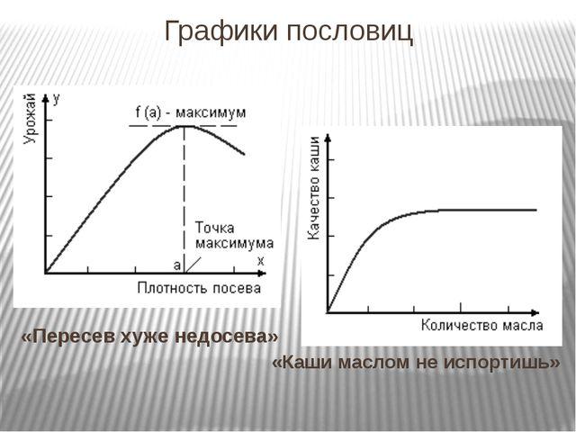 Графики пословиц
