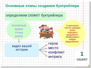 Основные этапы создания буктрейлера 1 определяем сюжет буктрейлера основные я