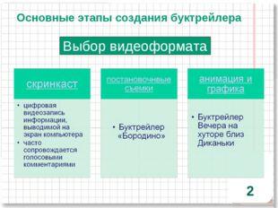 Основные этапы создания буктрейлера 2 Выбор видеоформата