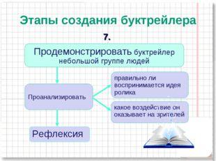 7. Этапы создания буктрейлера Продемонстрировать буктрейлер небольшой группе