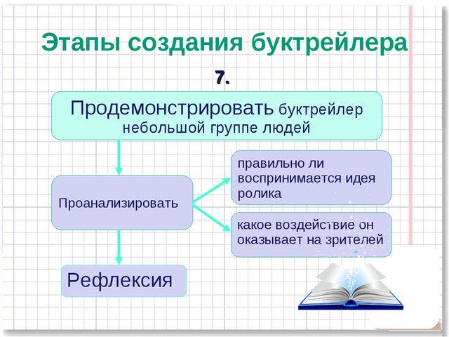 7. Этапы создания буктрейлера Продемонстрировать буктрейлер небольшой группе...