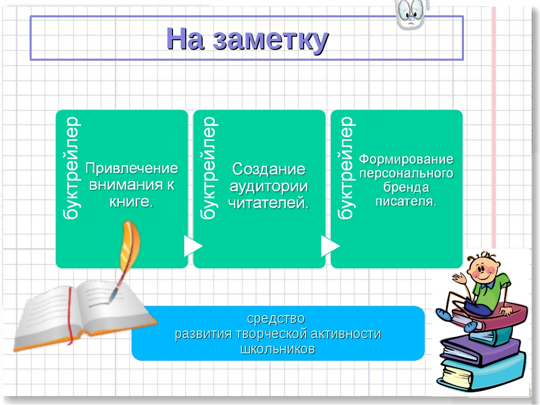 На заметку средство развития творческой активности школьников