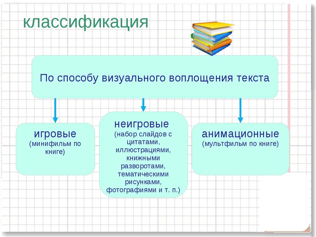 классификация По способу визуального воплощения текста игровые (минифильм по...