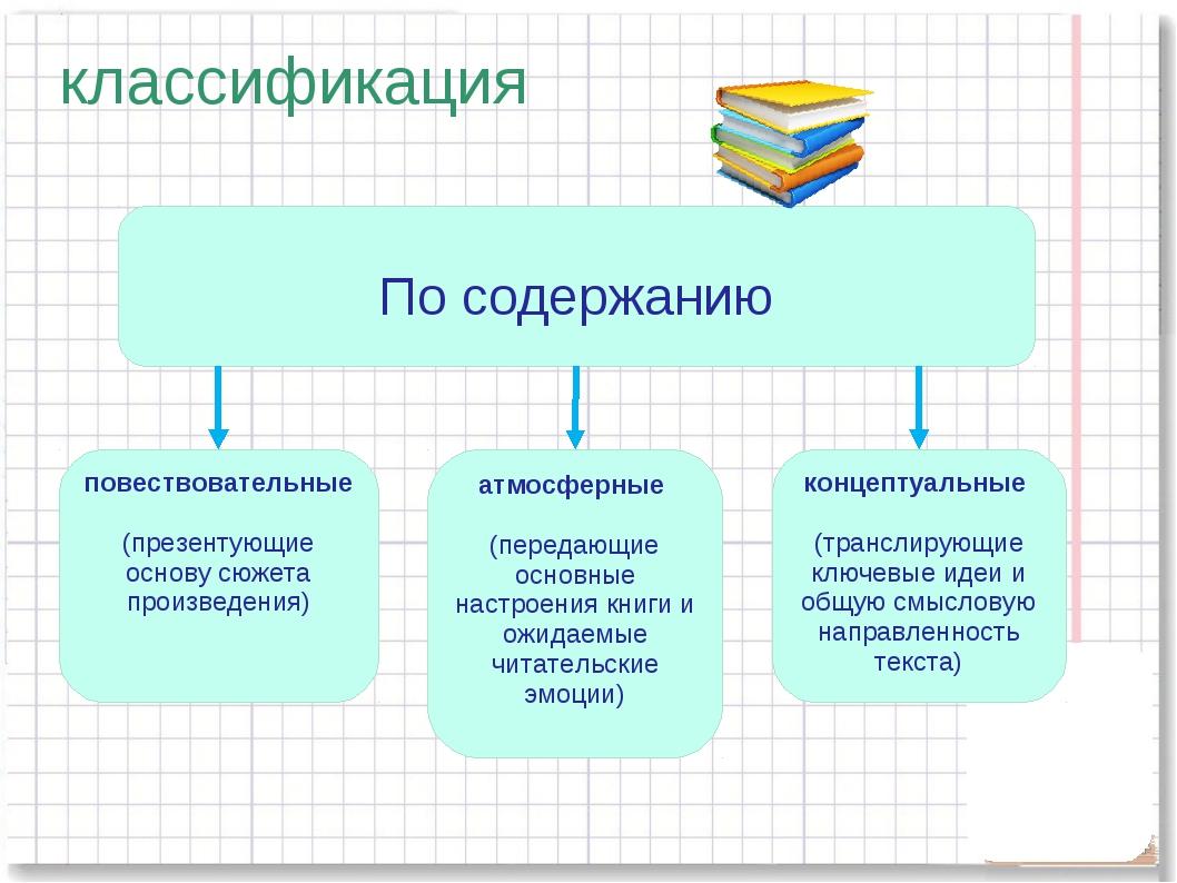 классификация По содержанию атмосферные (передающие основные настроения книги...
