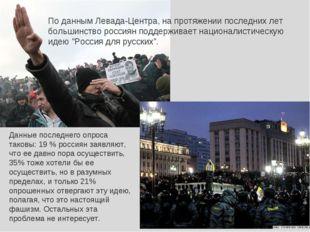 По данным Левада-Центра, на протяжении последних лет большинство россиян подд