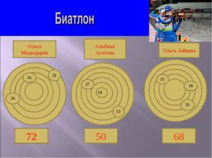 15 18 35 27 10 13 34 16 22 72 50 68 Ольга Медведцева Ольга Зайцева Альбина Ах