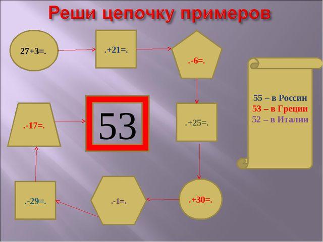 27+3=. .+25=. .+21=. .-29=. .+30=. 53 55 – в России 53 – в Греции 52 – в Итал...