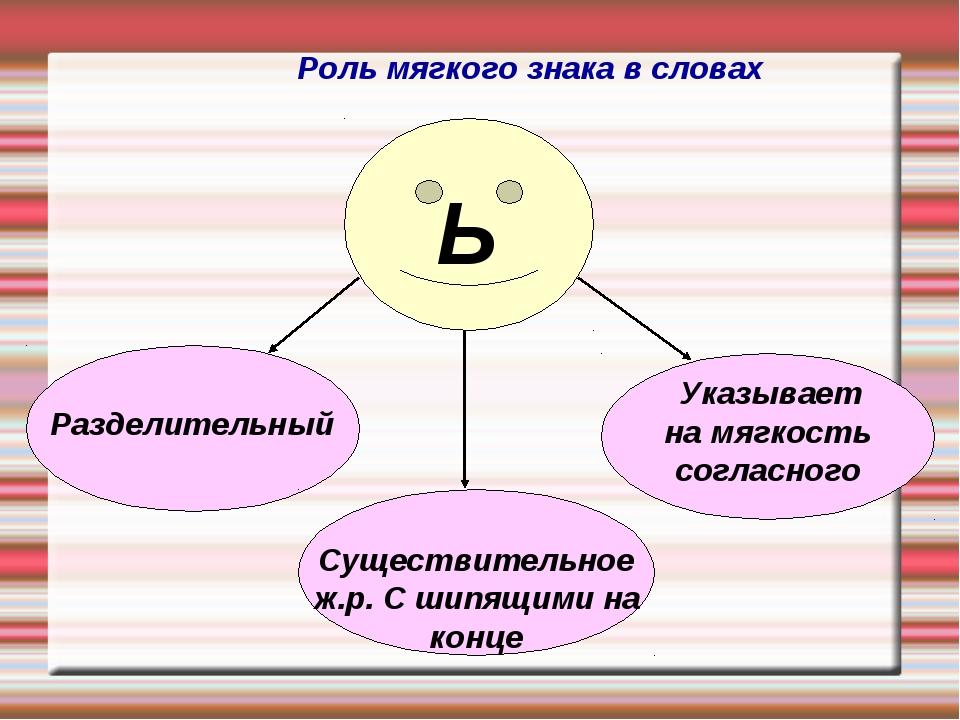 Разделительный Указывает на мягкость согласного Существительное ж.р. С шипящи...