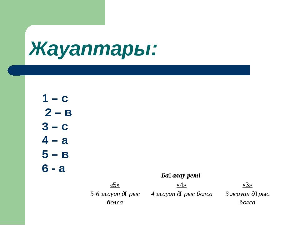 Жауаптары: 1 – с 2 – в 3 – с 4 – а 5 – в 6 - а Бағалау реті «5»«4»«3» 5-6...