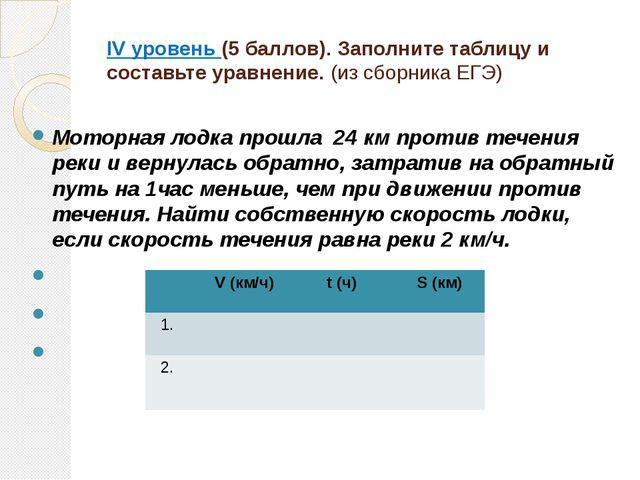 IV уровень (5 баллов). Заполните таблицу и составьте уравнение. (из сборника...