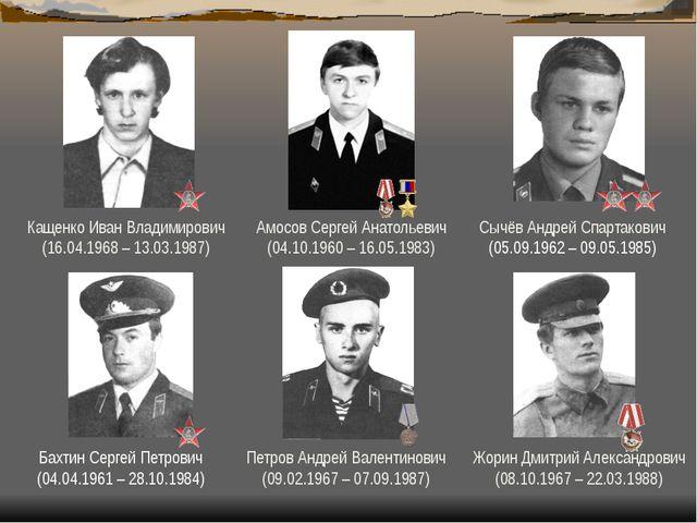 Амосов Сергей Анатольевич (04.10.1960 – 16.05.1983) Бахтин Сергей Петрович (0...