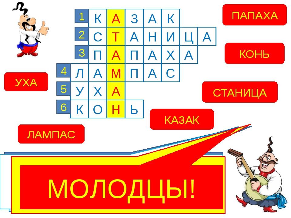 1 2 3 4 5 6 КАЗАК ВОПРОС 1 «Вольный» воин на Дону называется…… СТАНИЦА ВОПРОС...